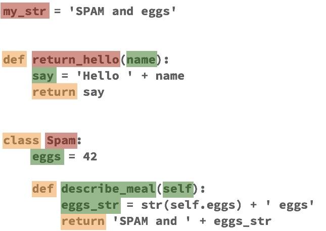Python namespaces – confirm blog